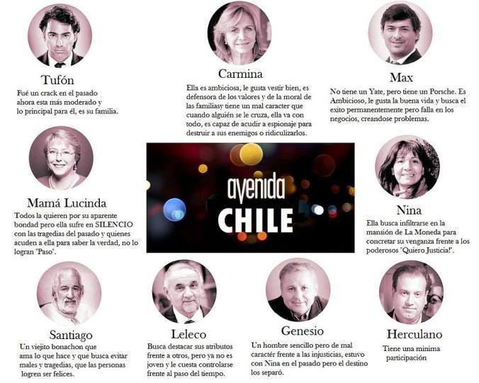 Av brasil chile